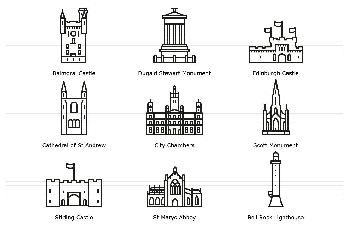 Landmarks of Scotland - Line icons